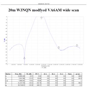 W3nqn20m20160419